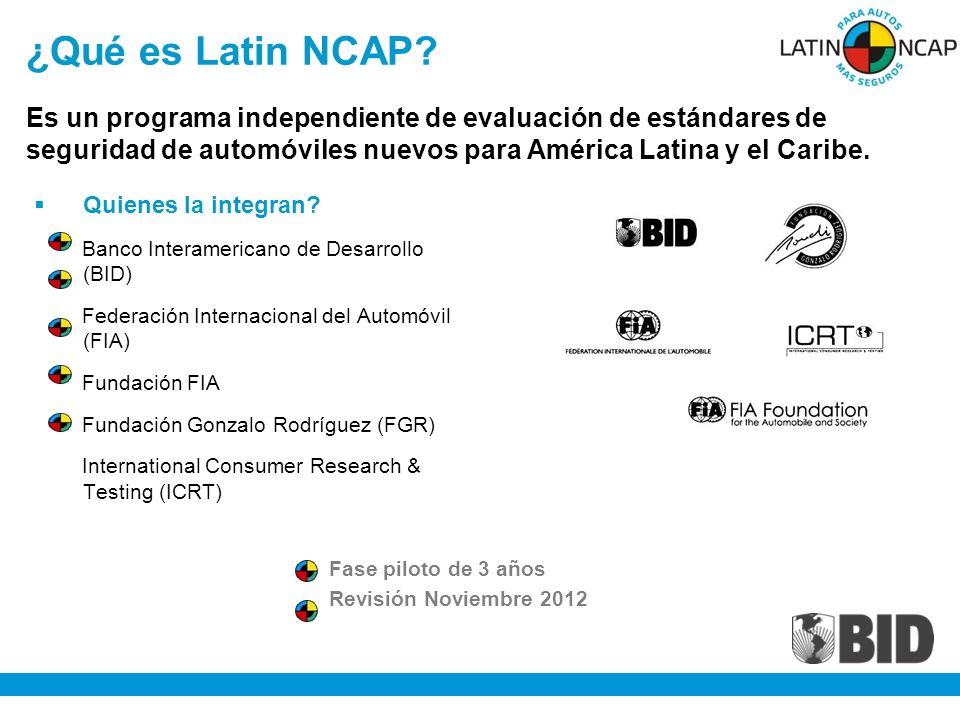 ¿Qué es Latin NCAP.