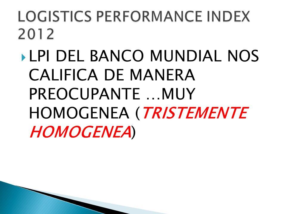 LPI DEL BANCO MUNDIAL NOS CALIFICA DE MANERA PREOCUPANTE …MUY HOMOGENEA (TRISTEMENTE HOMOGENEA)