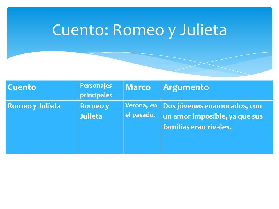 Romeo y Julieta Verona, en el pasado. Dos jóvenes enamorados, con un amor imposible, ya que sus familias eran rivales. Cuento: Romeo y Julieta Cuento