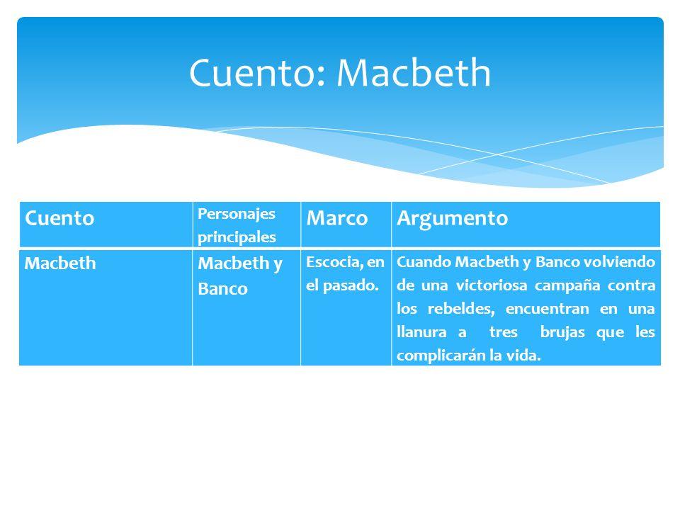 MacbethMacbeth y Banco Escocia, en el pasado. Cuando Macbeth y Banco volviendo de una victoriosa campaña contra los rebeldes, encuentran en una llanur