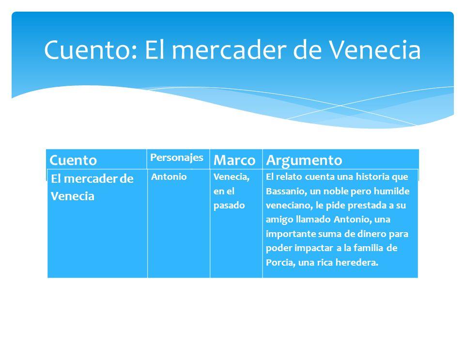 Cuento: El mercader de Venecia Cuento Personajes principales MarcoArgumento El mercader de Venecia AntonioVenecia, en el pasado El relato cuenta una h