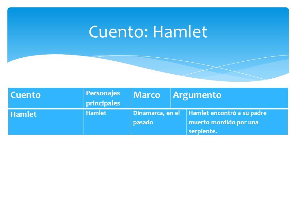 Hamlet Dinamarca, en el pasado Hamlet encontró a su padre muerto mordido por una serpiente. Cuento: Hamlet Cuento Personajes principales MarcoArgument