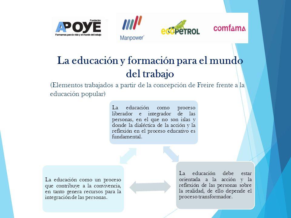 La educación como proceso liberador e integrador de las personas, en el que no son islas y donde la dialéctica de la acción y la reflexión en el proceso educativo es fundamental.