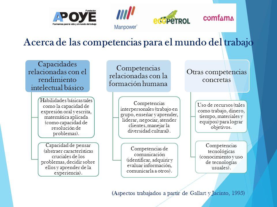 Acerca de las competencias para el mundo del trabajo Capacidades relacionadas con el rendimiento intelectual básico Habilidades básicas tales como la