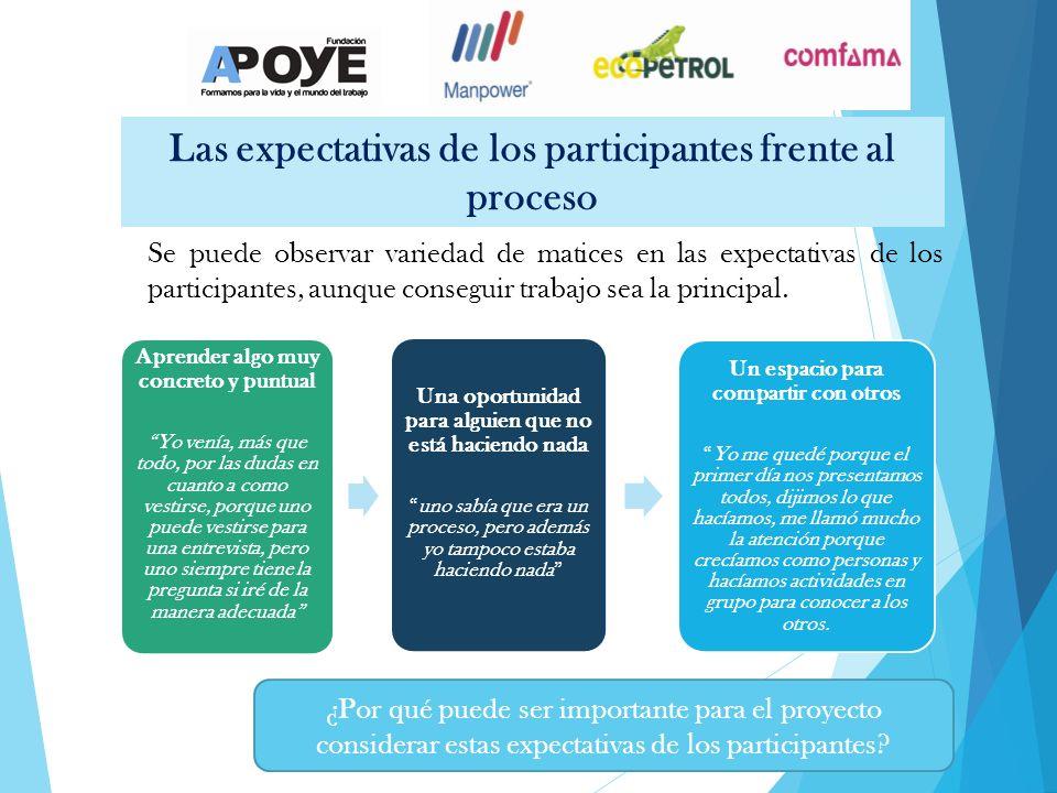 Se puede observar variedad de matices en las expectativas de los participantes, aunque conseguir trabajo sea la principal.