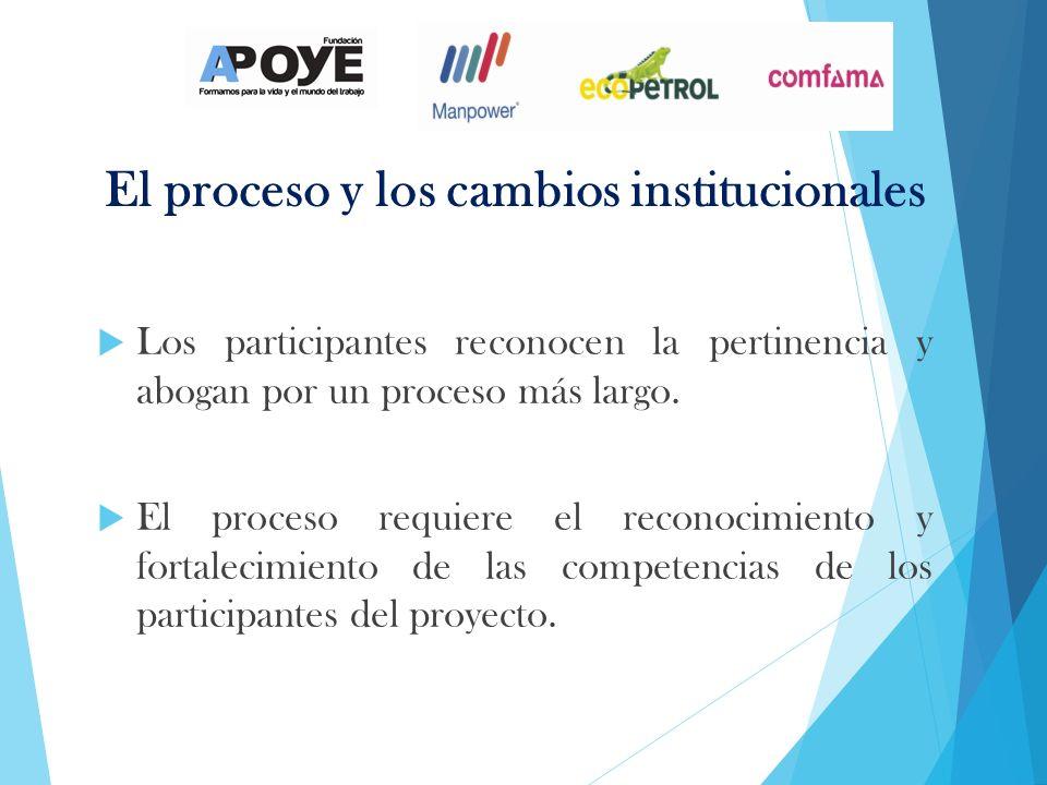 El proceso y los cambios institucionales Los participantes reconocen la pertinencia y abogan por un proceso más largo. El proceso requiere el reconoci