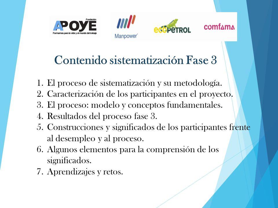 Contenido sistematización Fase 3 1.El proceso de sistematización y su metodología. 2.Caracterización de los participantes en el proyecto. 3.El proceso