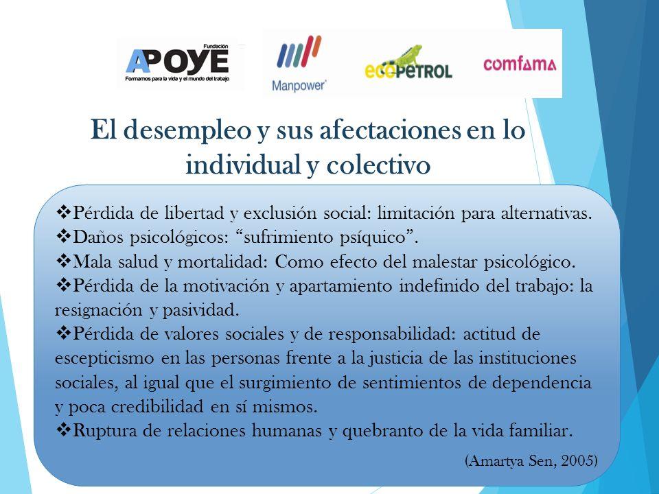 Pérdida de libertad y exclusión social: limitación para alternativas.