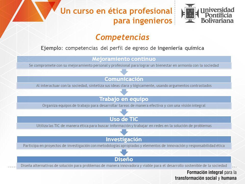 Objetivos aprendizaje Área profesional general Identifica los valores, deberes y responsabilidades del profesional.
