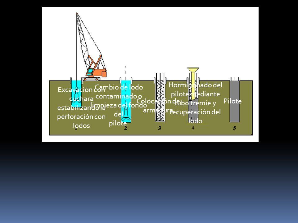 Excavación con cuchara estabilizando la perforación con lodos Cambio de lodo contaminado o limpieza del fondo del pilote. Colocación de armadura Hormi