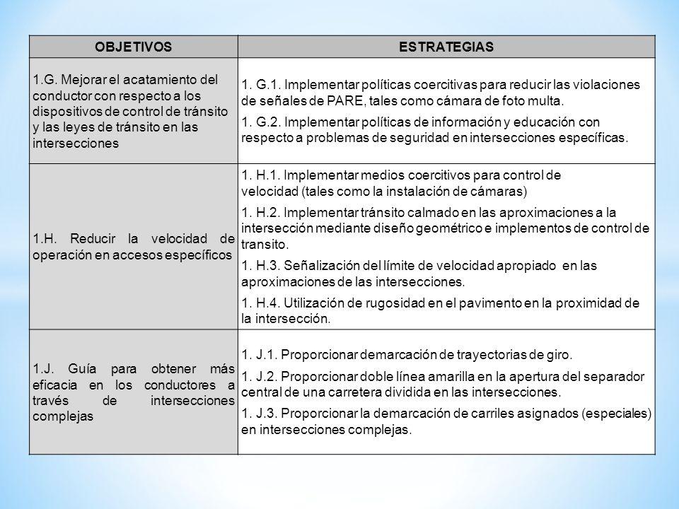OBJETIVOSESTRATEGIAS 1.G. Mejorar el acatamiento del conductor con respecto a los dispositivos de control de tránsito y las leyes de tránsito en las i