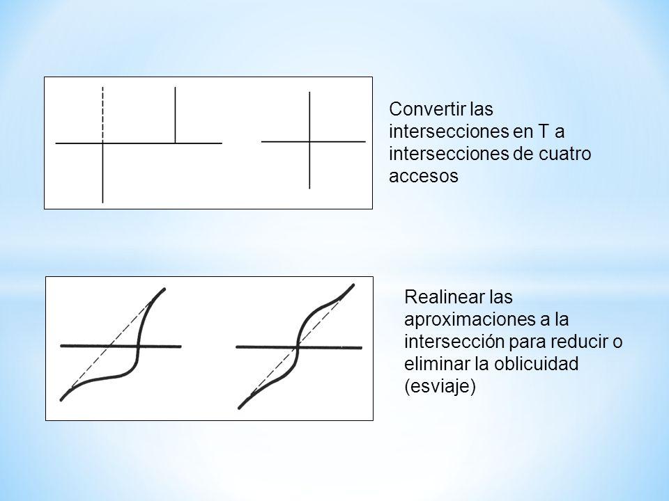 Convertir las intersecciones en T a intersecciones de cuatro accesos Realinear las aproximaciones a la intersección para reducir o eliminar la oblicui