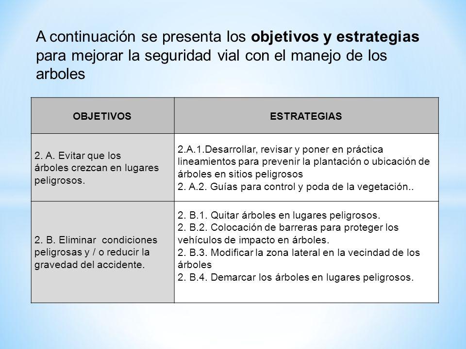 A continuación se presenta los objetivos y estrategias para mejorar la seguridad vial con el manejo de los arboles OBJETIVOSESTRATEGIAS 2. A. Evitar q