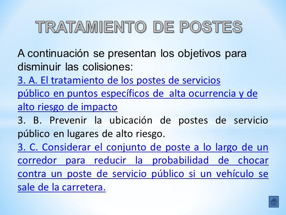 A continuación se presentan los objetivos para disminuir las colisiones: 3. A. El tratamiento de los postes de servicios público en puntos específicos