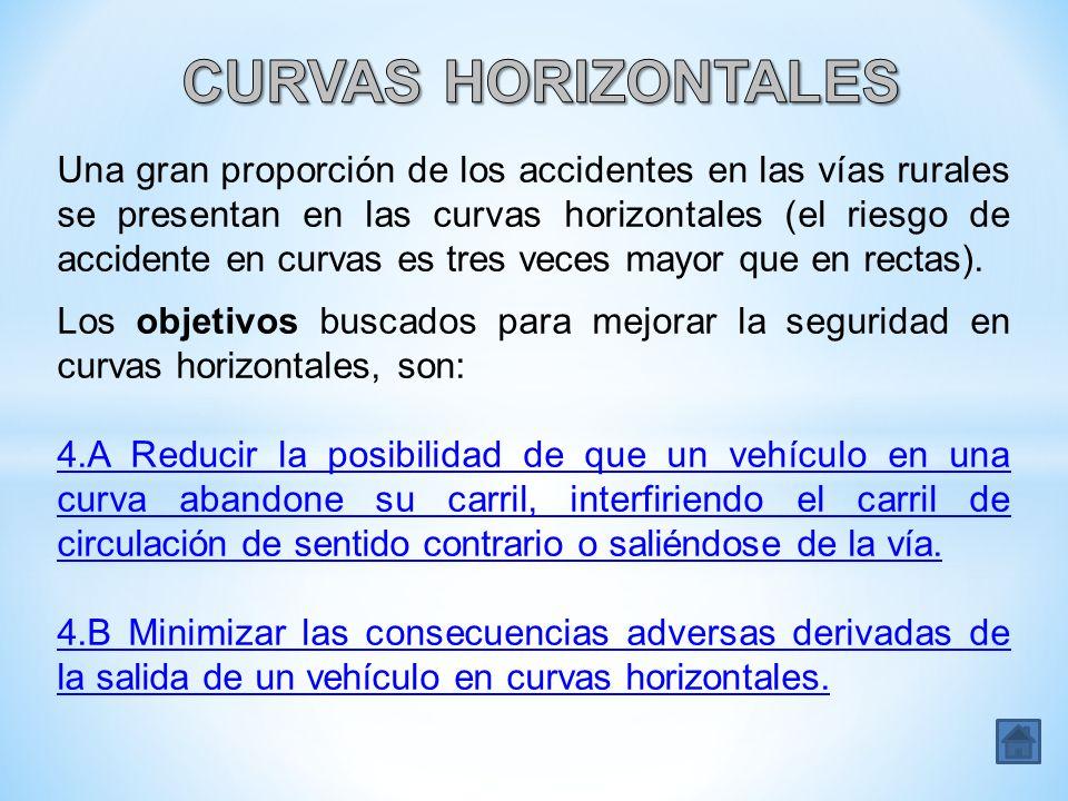 Una gran proporción de los accidentes en las vías rurales se presentan en las curvas horizontales (el riesgo de accidente en curvas es tres veces mayo