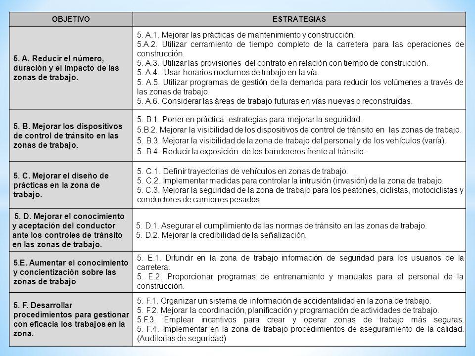 OBJETIVOESTRATEGIAS 5. A. Reducir el número, duración y el impacto de las zonas de trabajo. 5. A.1. Mejorar las prácticas de mantenimiento y construcc