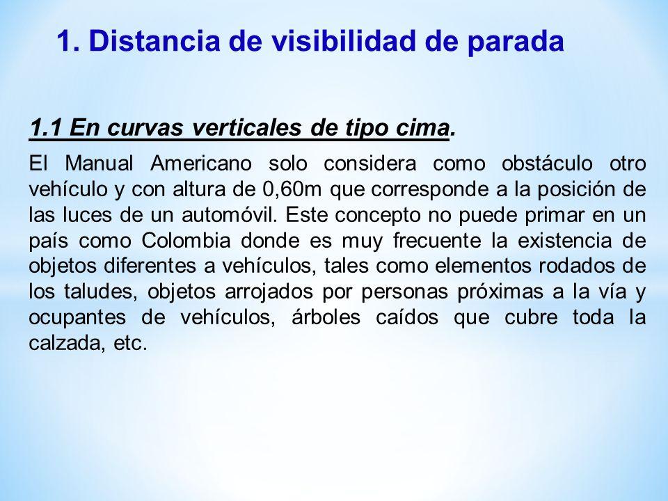 1. Distancia de visibilidad de parada 1.1 En curvas verticales de tipo cima. El Manual Americano solo considera como obstáculo otro vehículo y con alt