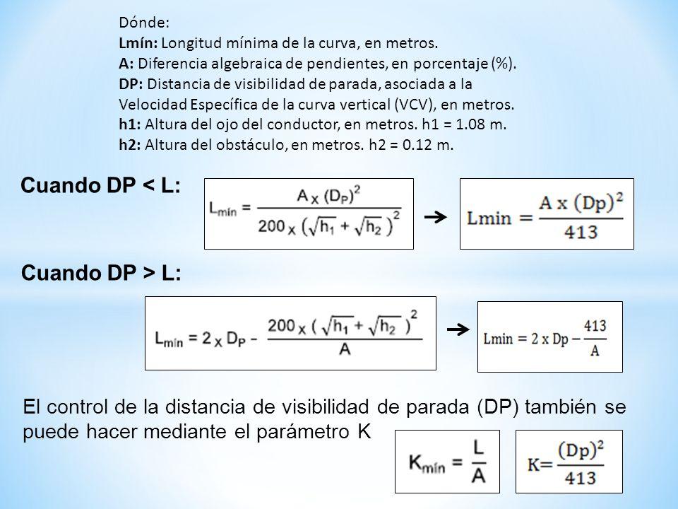 Cuando DP > L: El control de la distancia de visibilidad de parada (DP) también se puede hacer mediante el parámetro K Cuando DP < L: Dónde: Lmín: Lon