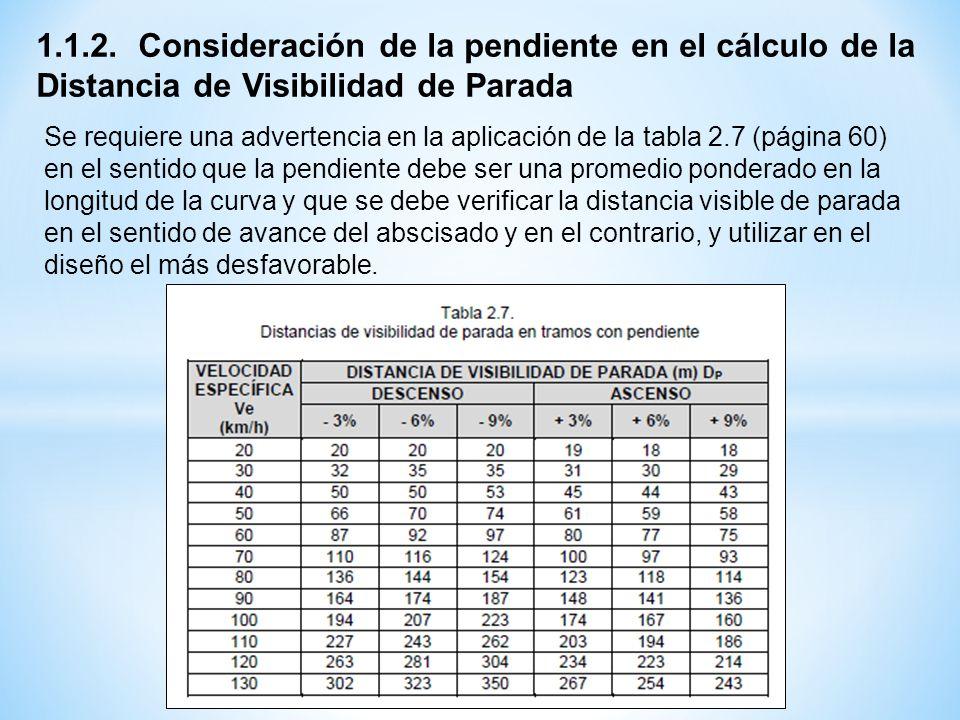 1.1.2. Consideración de la pendiente en el cálculo de la Distancia de Visibilidad de Parada Se requiere una advertencia en la aplicación de la tabla 2
