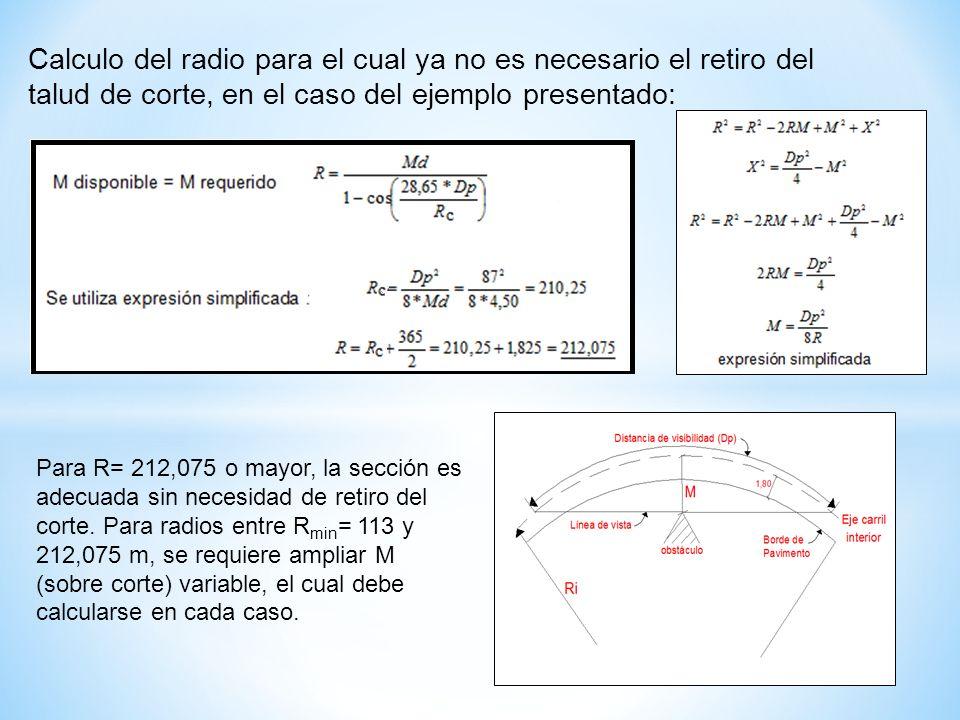 Calculo del radio para el cual ya no es necesario el retiro del talud de corte, en el caso del ejemplo presentado: Para R= 212,075 o mayor, la sección