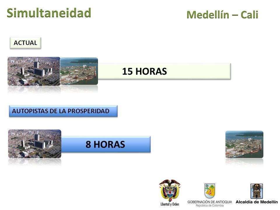 15 HORAS 8 HORAS ACTUAL AUTOPISTAS DE LA PROSPERIDAD