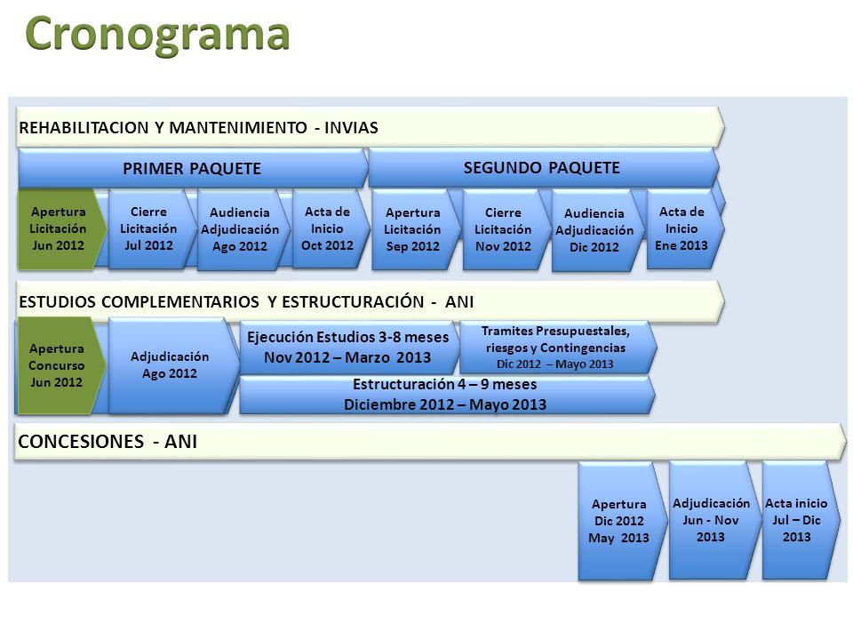 REHABILITACION Y MANTENIMIENTO - INVIAS Audiencia Adjudicación Ago 2012 Audiencia Adjudicación Ago 2012 Acta de Inicio Oct 2012 Acta de Inicio Oct 201