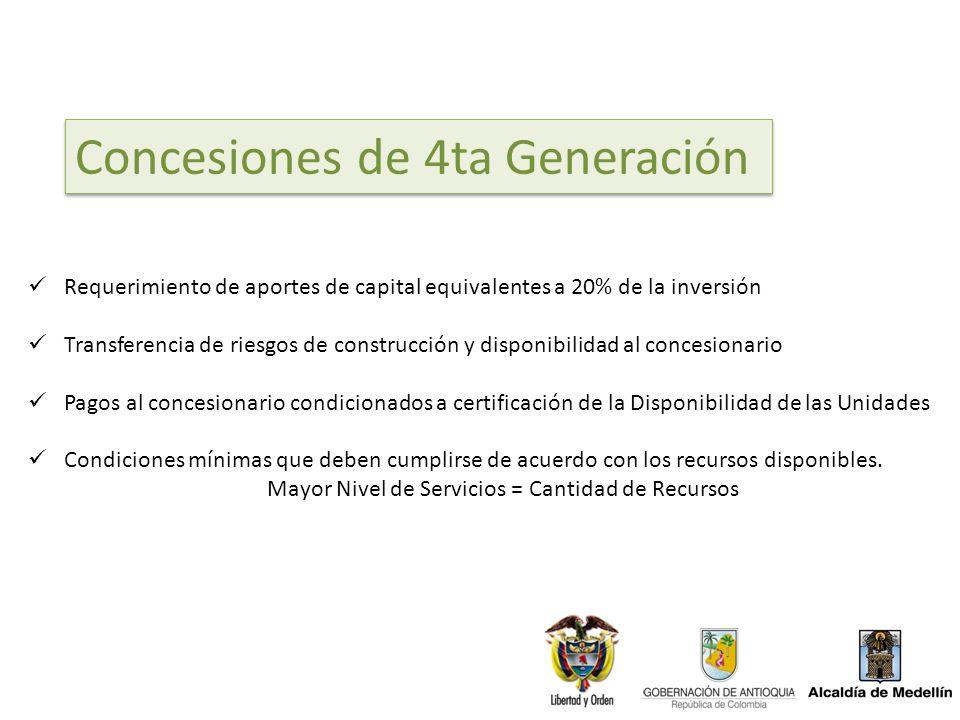 Concesiones de 4ta Generación Requerimiento de aportes de capital equivalentes a 20% de la inversión Transferencia de riesgos de construcción y dispon