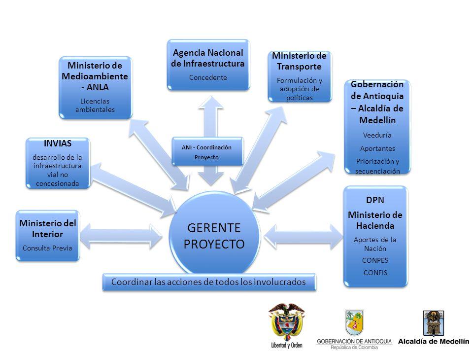GERENTE PROYECTO Ministerio del Interior Consulta Previa INVIAS desarrollo de la infraestructura vial no concesionada Ministerio de Medioambiente - AN
