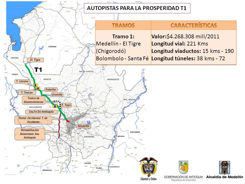 El Tigre T. Llorona T. Tascon T. Toyo Uramita Dabeiba Sta.Fe De Antioquia Medellín T1 Tramo de Mantenimiento AUTOPISTAS PARA LA PROSPERIDAD T1 Rehabil