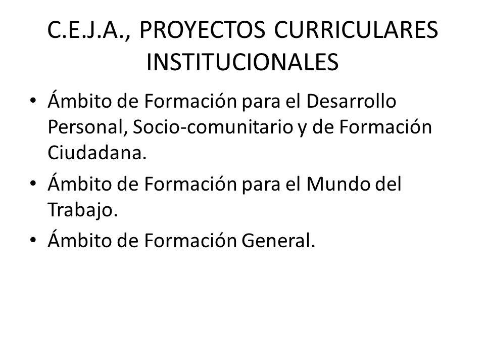 C.E.J.A., PROYECTOS CURRICULARES INSTITUCIONALES Ámbito de Formación para el Desarrollo Personal, Socio-comunitario y de Formación Ciudadana. Ámbito d