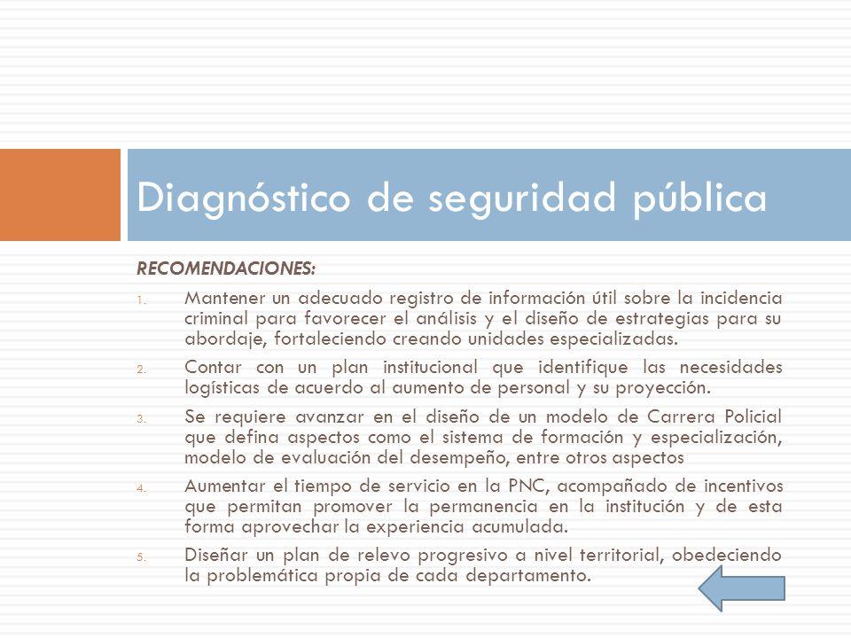 RECOMENDACIONES: 1. Mantener un adecuado registro de información útil sobre la incidencia criminal para favorecer el análisis y el diseño de estrategi