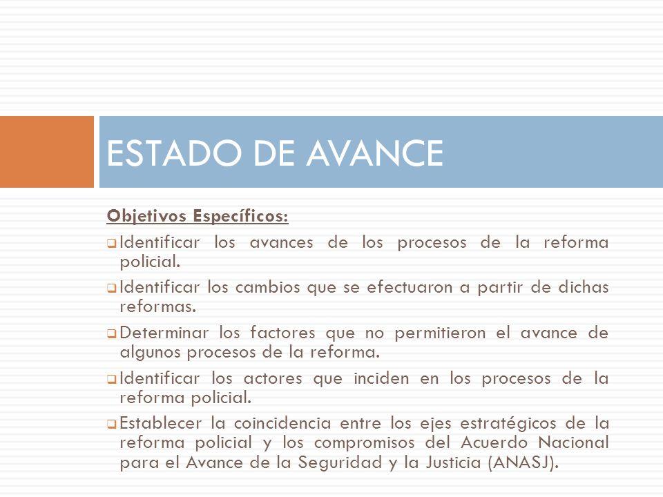 Objetivos Específicos: Identificar los avances de los procesos de la reforma policial. Identificar los cambios que se efectuaron a partir de dichas re