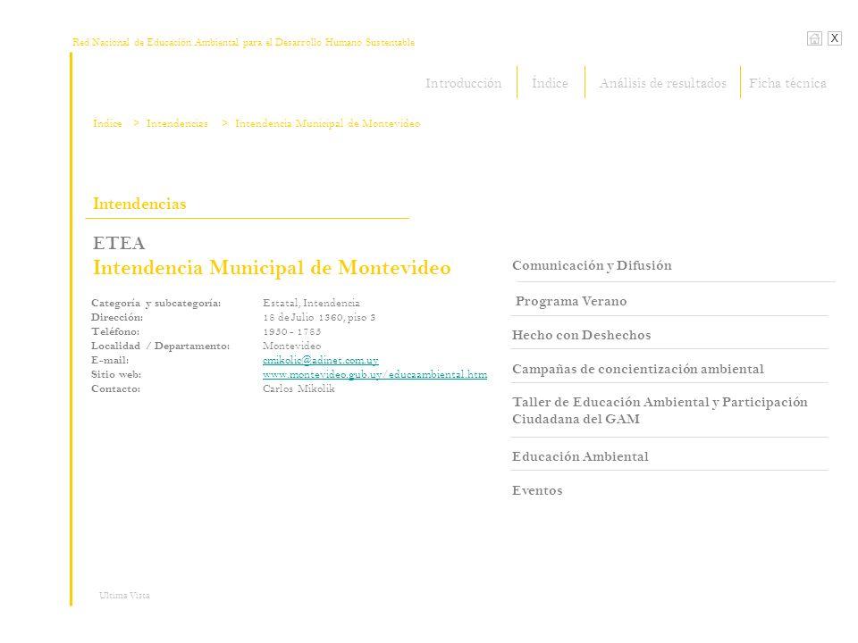 Red Nacional de Educación Ambiental para el Desarrollo Humano Sustentable Índice X Ultima Vista Intendencias > Intendencias ETEA Intendencia Municipal de Montevideo Comunicación y Difusión Programa Verano Hecho con Deshechos Campañas de concientización ambiental Taller de Educación Ambiental y Participación Ciudadana del GAM Educación Ambiental Eventos Categoría y subcategoría: Estatal, Intendencia Dirección: 18 de Julio 1360, piso 3 Teléfono: 1950 - 1785 Localidad / Departamento: Montevideo E-mail: cmikolic@adinet.com.uy cmikolic@adinet.com.uy Sitio web: www.montevideo.gub.uy/educaambiental.htm www.montevideo.gub.uy/educaambiental.htm Contacto: Carlos Mikolik > Intendencia Municipal de Montevideo IntroducciónÍndiceFicha técnicaAnálisis de resultados