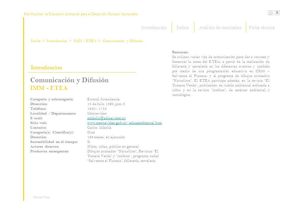Red Nacional de Educación Ambiental para el Desarrollo Humano Sustentable Índice X Ultima Vista Intendencias > Intendencias Comunicación y Difusión IM