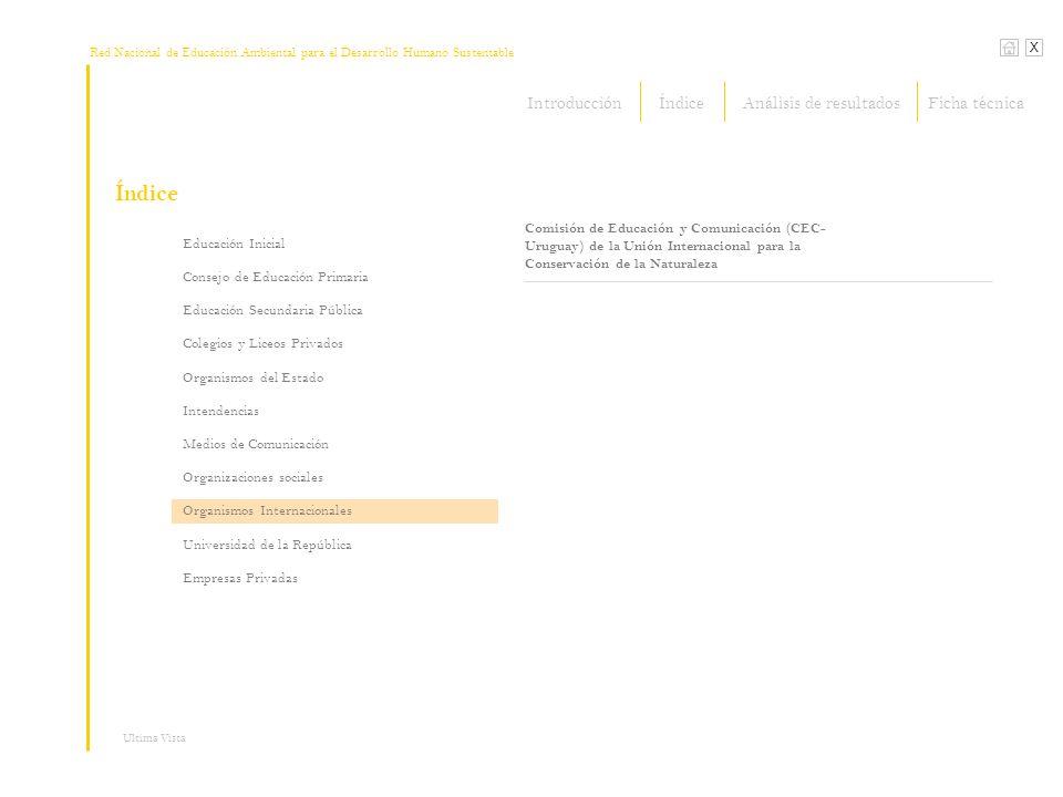 Red Nacional de Educación Ambiental para el Desarrollo Humano Sustentable Índice X Ultima Vista Comisión de Educación y Comunicación (CEC- Uruguay) de la Unión Internacional para la Conservación de la Naturaleza Educación Inicial Consejo de Educación Primaria Educación Secundaria Pública Colegios y Liceos Privados Organismos del Estado Intendencias Medios de Comunicación Organizaciones sociales Organismos Internacionales Universidad de la República Empresas Privadas IntroducciónÍndiceFicha técnicaAnálisis de resultados