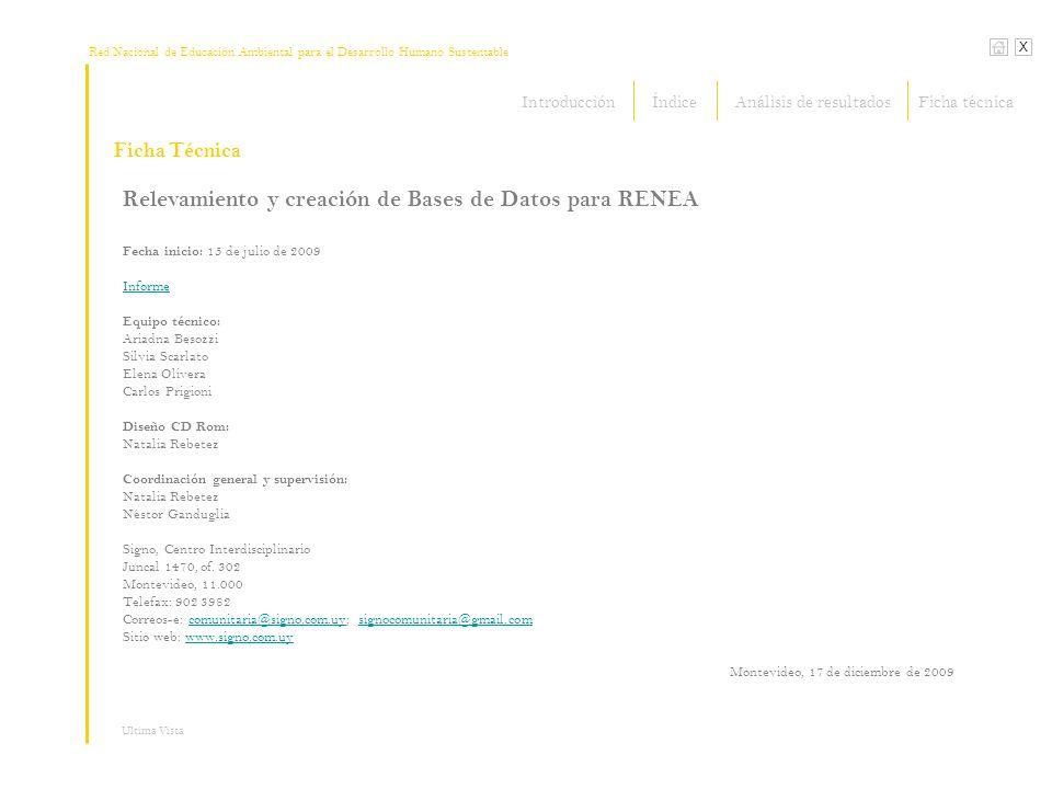 Red Nacional de Educación Ambiental para el Desarrollo Humano Sustentable IntroducciónÍndiceFicha técnicaAnálisis de resultados X Ultima Vista Ficha T