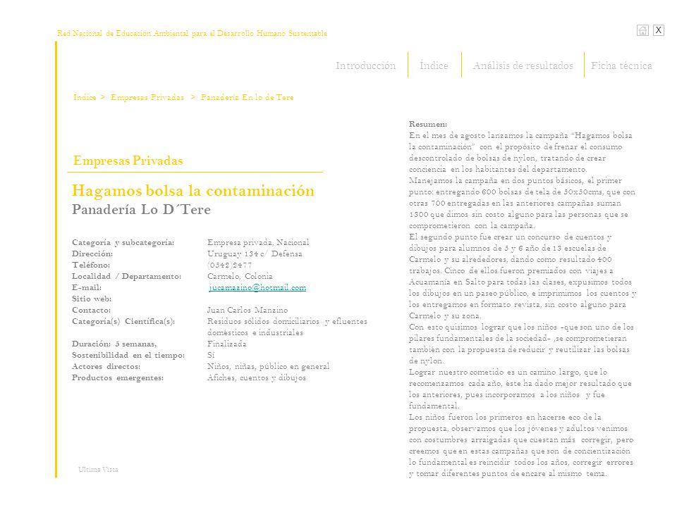 Red Nacional de Educación Ambiental para el Desarrollo Humano Sustentable Índice X Ultima Vista Empresas Privadas > Empresas Privadas Hagamos bolsa la