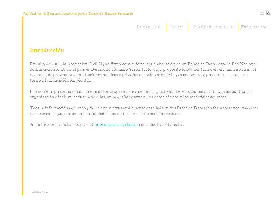 Red Nacional de Educación Ambiental para el Desarrollo Humano Sustentable Introducción En julio de 2009, la Asociación Civil Signo firmó convenio para