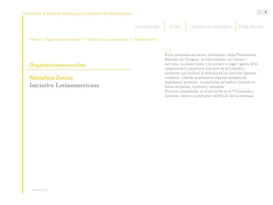 Red Nacional de Educación Ambiental para el Desarrollo Humano Sustentable Índice X Organizaciones sociales > Organizaciones sociales (…) Estos materia
