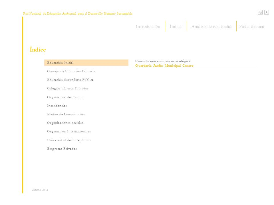 Red Nacional de Educación Ambiental para el Desarrollo Humano Sustentable Índice X Ultima Vista División Informática Día Mundial del Medio ambiente Patrimonio Natural Educación Inicial Consejo de Educación Primaria Educación Secundaria Pública Colegios y Liceos Privados Organismos del Estado Intendencias Medios de Comunicación Organizaciones sociales Organismos Internacionales Universidad de la República Empresas Privadas IntroducciónÍndiceFicha técnicaAnálisis de resultados