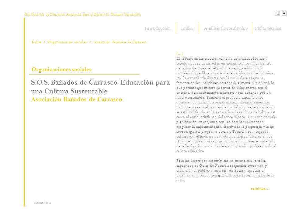 Red Nacional de Educación Ambiental para el Desarrollo Humano Sustentable Índice X Ultima Vista Organizaciones sociales > Organizaciones sociales S.O.