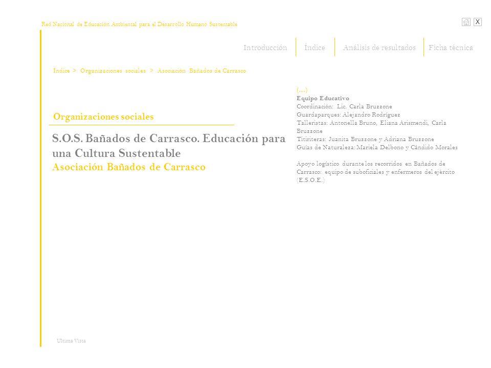 Red Nacional de Educación Ambiental para el Desarrollo Humano Sustentable Índice X Ultima Vista Organizaciones sociales > Organizaciones sociales S.O.S.