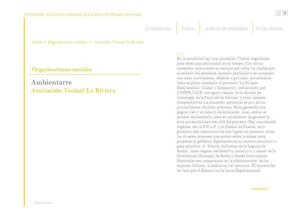 Red Nacional de Educación Ambiental para el Desarrollo Humano Sustentable Índice X Ultima Vista Organizaciones sociales > Organizaciones sociales Ambi