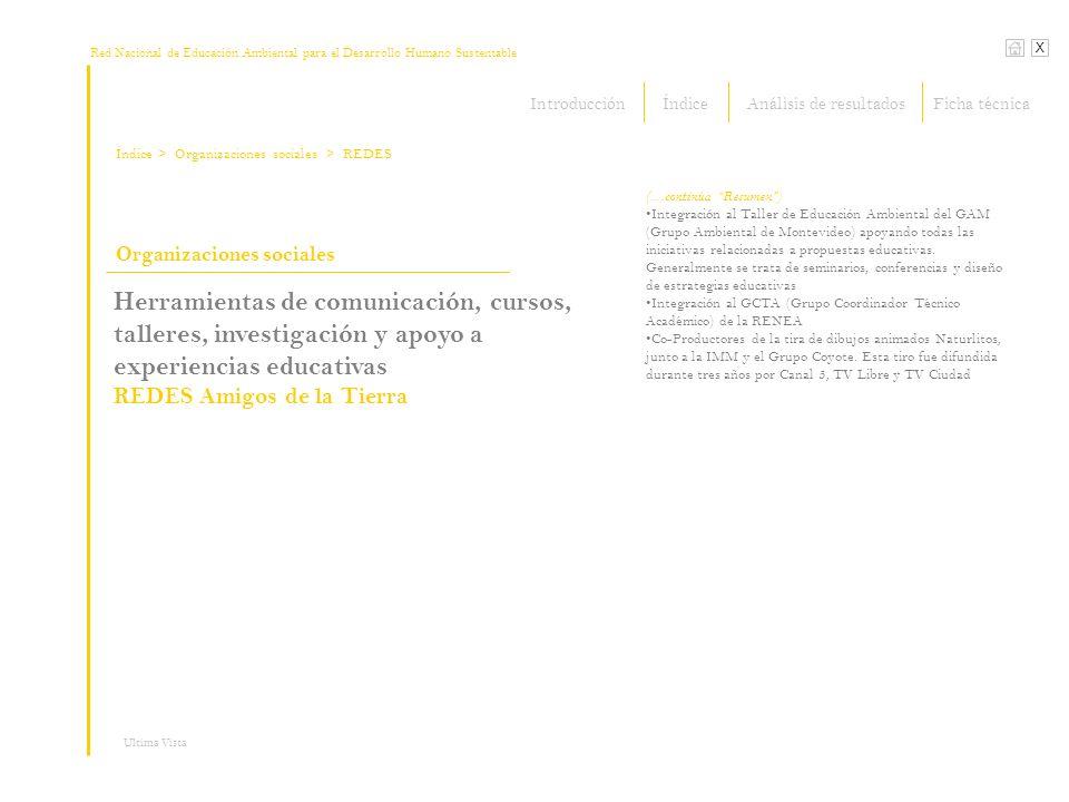 Red Nacional de Educación Ambiental para el Desarrollo Humano Sustentable Índice X Ultima Vista Organizaciones sociales > Organizaciones sociales Herramientas de comunicación, cursos, talleres, investigación y apoyo a experiencias educativas REDES Amigos de la Tierra (…continúa Resumen) Integración al Taller de Educación Ambiental del GAM (Grupo Ambiental de Montevideo) apoyando todas las iniciativas relacionadas a propuestas educativas.