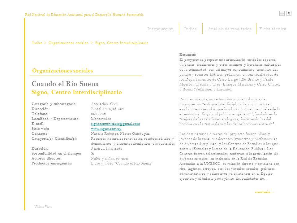 Red Nacional de Educación Ambiental para el Desarrollo Humano Sustentable Índice X Ultima Vista Organizaciones sociales > Organizaciones sociales Cuan