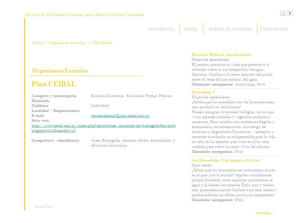 Red Nacional de Educación Ambiental para el Desarrollo Humano Sustentable IntroducciónÍndiceFicha técnicaAnálisis de resultados Índice X Ultima Vista