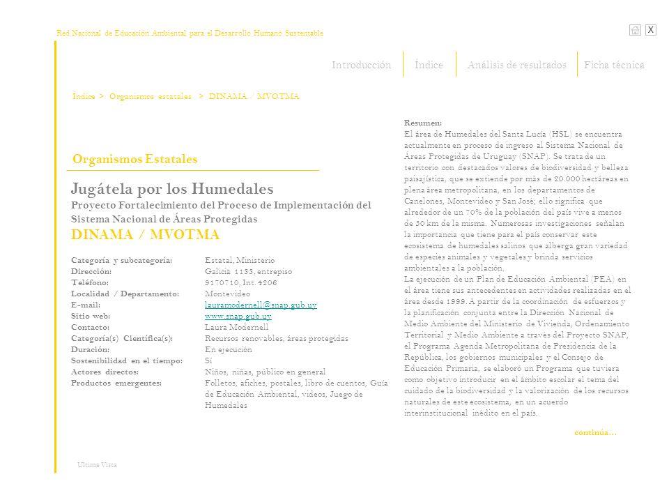 Red Nacional de Educación Ambiental para el Desarrollo Humano Sustentable Índice X Ultima Vista Organismos Estatales > Organismos estatales Jugátela por los Humedales Proyecto Fortalecimiento del Proceso de Implementación del Sistema Nacional de Áreas Protegidas DINAMA / MVOTMA Categoría y subcategoría: Estatal, Ministerio Dirección: Galicia 1133, entrepiso Teléfono: 9170710, Int.