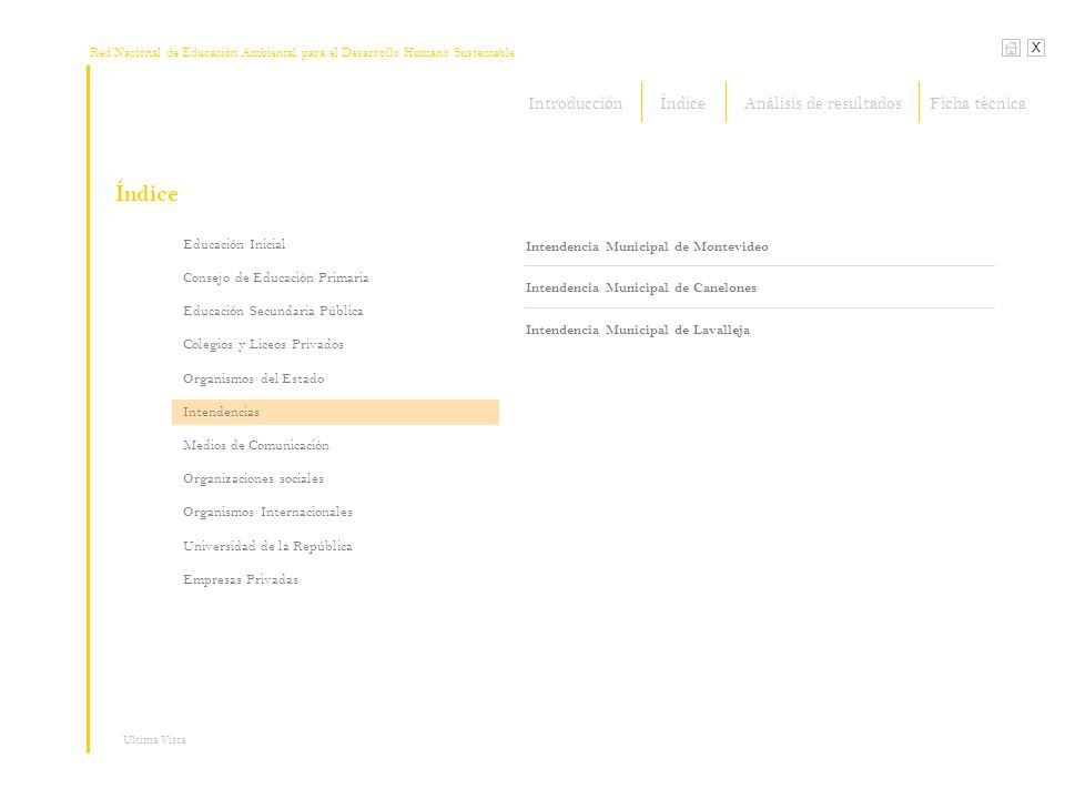 Red Nacional de Educación Ambiental para el Desarrollo Humano Sustentable Índice X Ultima Vista Organizaciones Sociales > Organizaciones sociales Instituto de Investigación y Acción Educativa Luna Nueva Categoría y subcategoría: Organización social, Otra Dirección: Jaime Summers, Manzana 44, Solar 6 Teléfono: 6963743 Localidad / Departamento: Solymar, Canelones E-mail: onglunanueva@gmail.comonglunanueva@gmail.com Sitio web: Contacto: Silvia Britos, Fabiana Daguer > Luna Nueva Generación de estrategias de gestión costera desde una actividad de base en la Ciudad de la Costa Categoría(s) Científica(s): Otros Duración: 14 meses, finalizada Sostenibilidad en el tiempo: Sí Actores directos: Niños, niñas, jóvenes, adultos mayores, público en general Productos emergentes: Audiovisuales: Nuestras huellas por la arena, Cuadrilla costera, Fotografías Ecología Costera Categoría(s) Científica(s): Otros Duración: 14 meses, en ejecución Sostenibilidad en el tiempo: Sí Actores directos: Jóvenes, público en general Productos emergentes: Poster, afiches, fotografías IntroducciónÍndiceFicha técnicaAnálisis de resultados