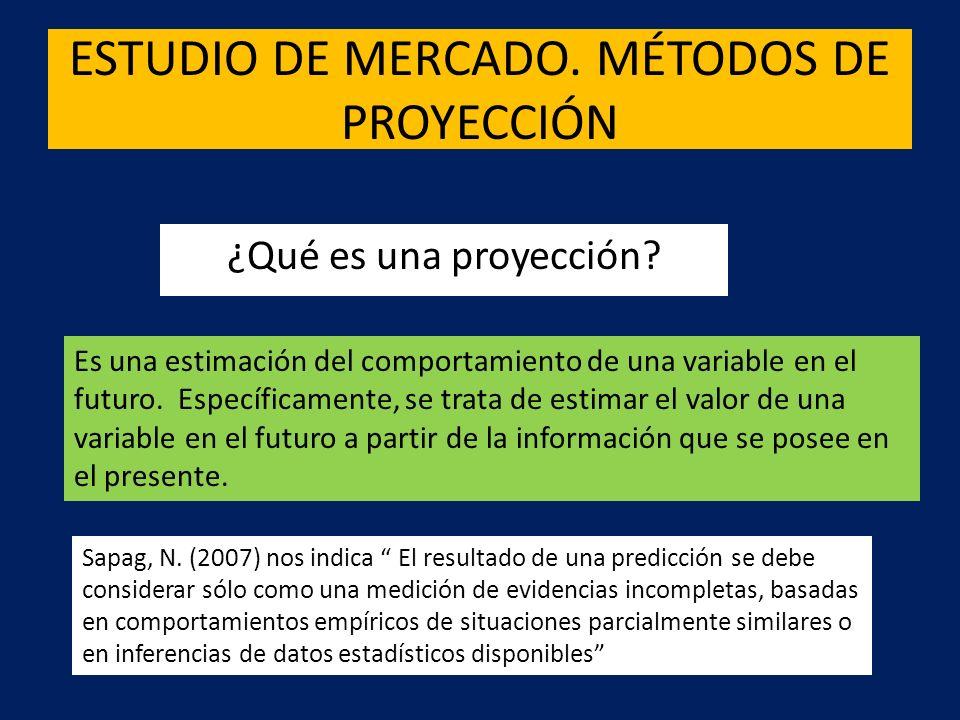 ESTUDIO DE MERCADO. MÉTODOS DE PROYECCIÓN ¿Qué es una proyección? Es una estimación del comportamiento de una variable en el futuro. Específicamente,