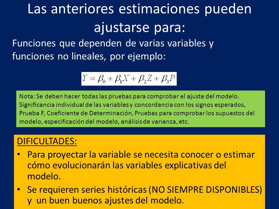 Las anteriores estimaciones pueden ajustarse para: Funciones que dependen de varias variables y funciones no lineales, por ejemplo: DIFICULTADES: Para